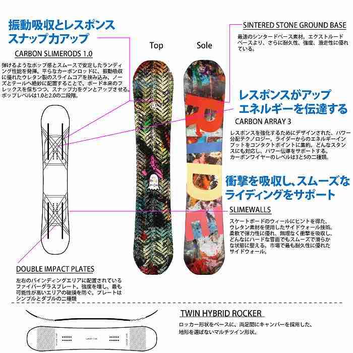 ボード スノーボード 板 人気