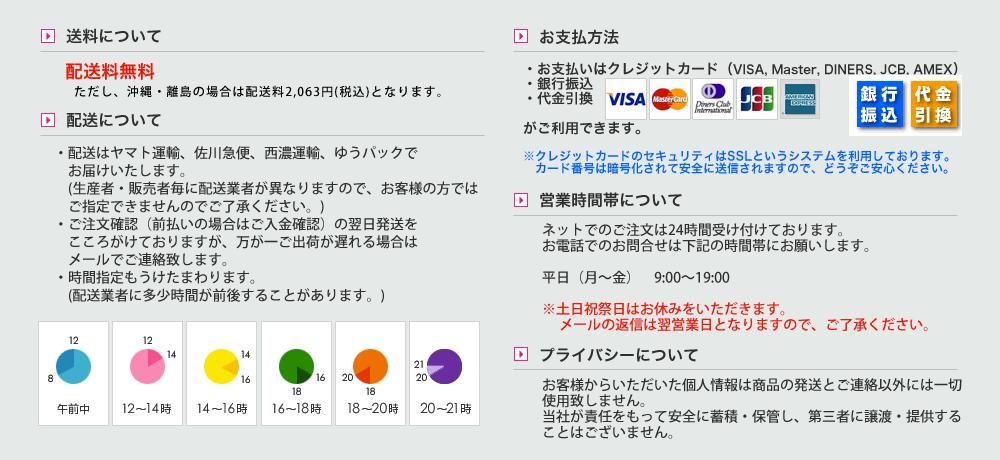 買い物情報