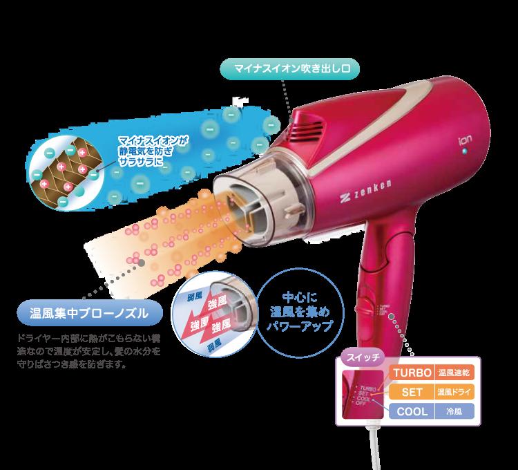 電磁波大幅低減・マイナスイオン・低温でも素早く乾くゼンケンの低電磁波ドライヤー