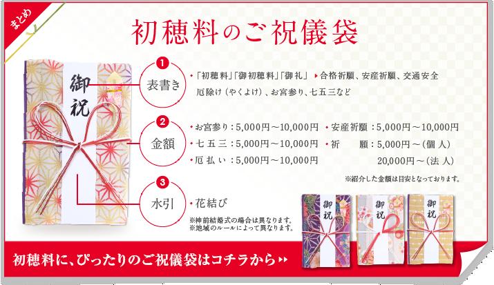 初穂料 玉串料 神饌料|用途別説明・書き方|ご祝儀袋のお作法