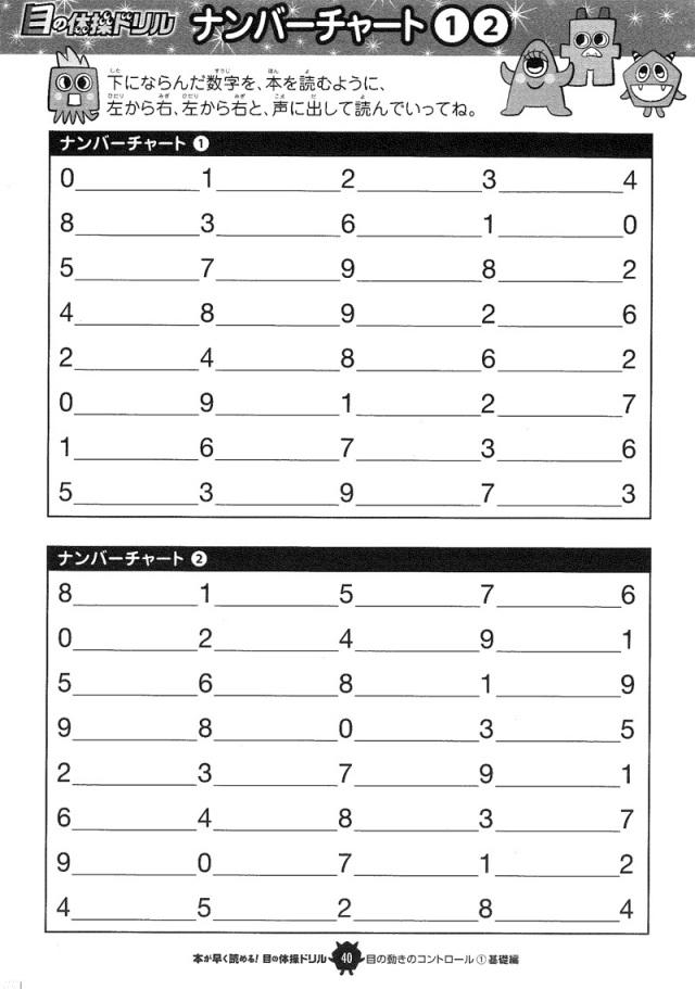 ドリル-ナンバーチャート