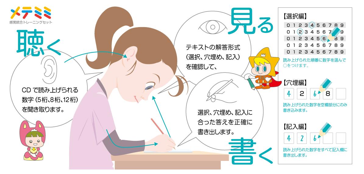 メテミミ(ビジョントレーニング)