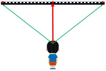 周辺視野(中心以外の視野)の見え方をチェックするトレーニング