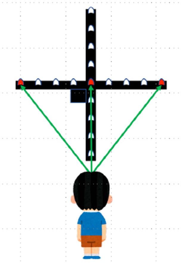 点灯しているLEDを凝視するトレーニング(Stare)