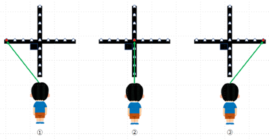 移動しながら点灯するLEDを目で追うトレーニング(Dynamic)