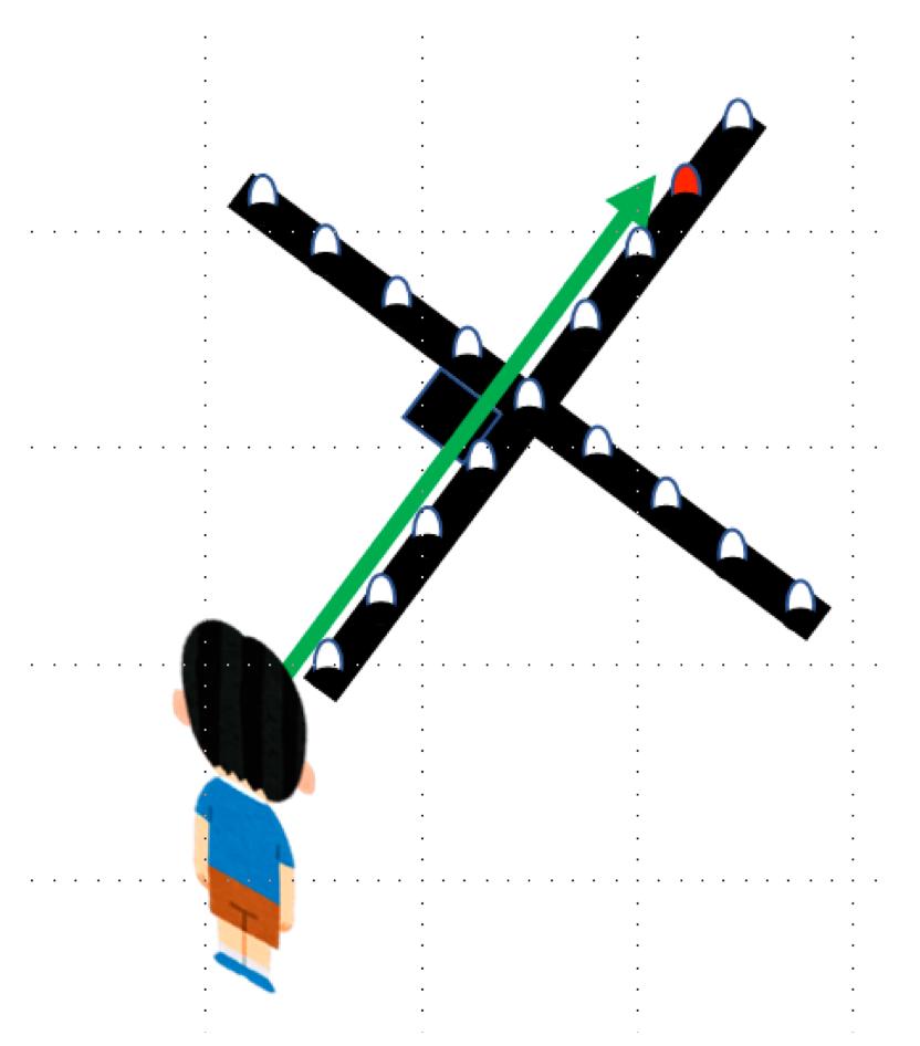 深視野(奥行方向の視野)の見え方をチェックするトレーニング