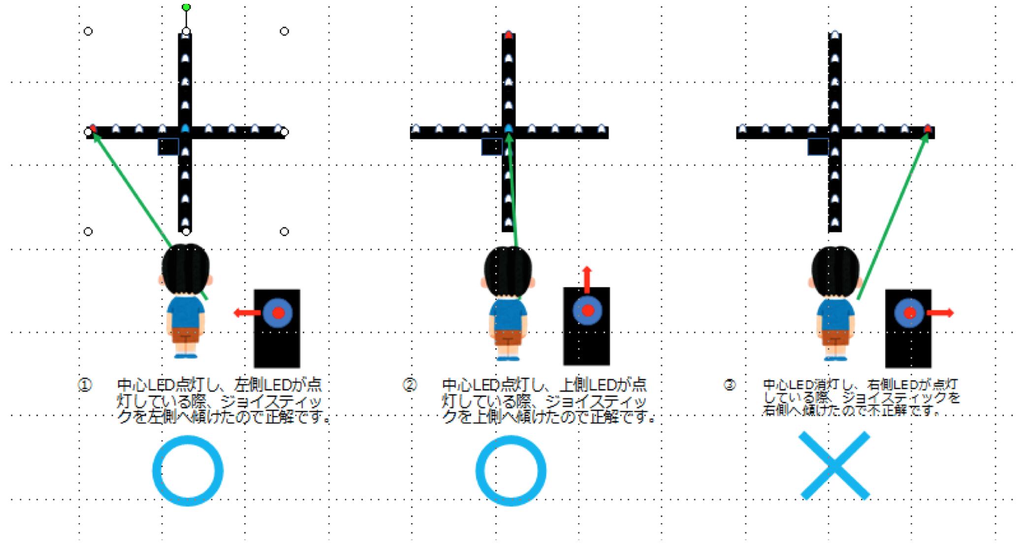 ゲーム感覚で視覚機能(動体視力・周辺視野など)と反射神経をトレーニング