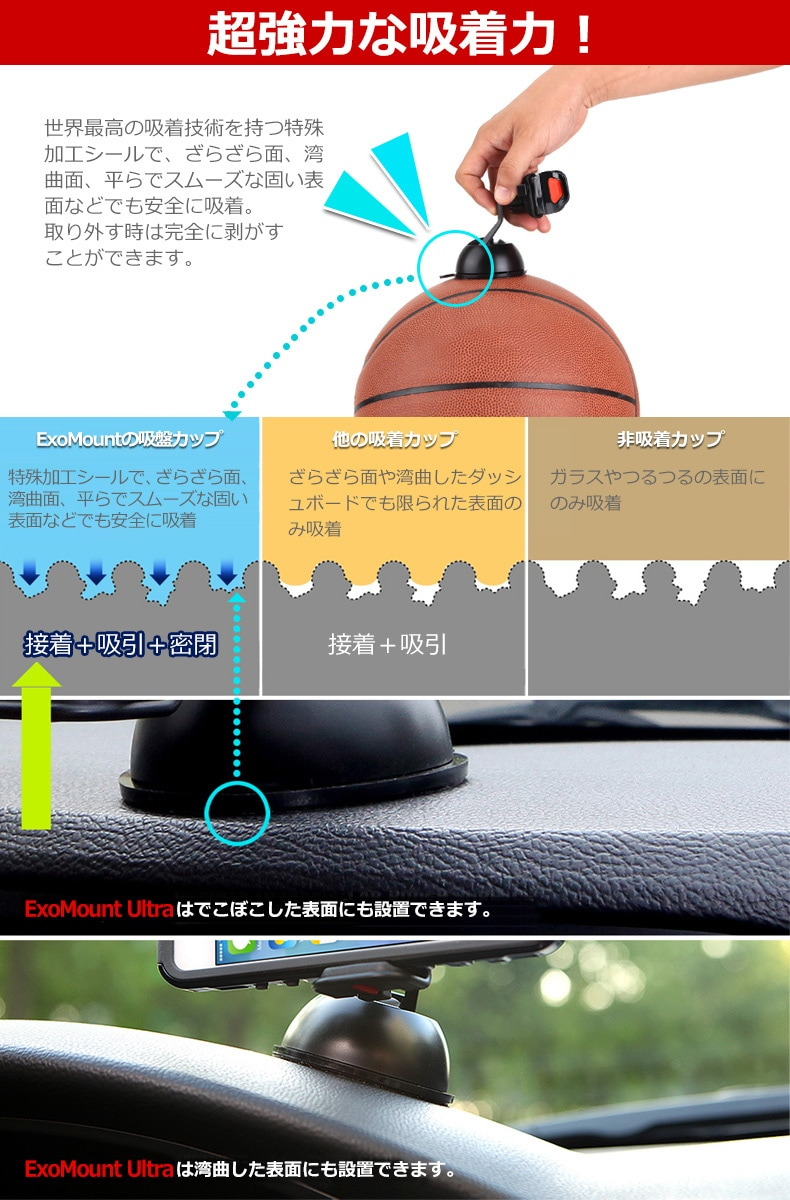 車載用グリップ式 スマートフォンホルダー