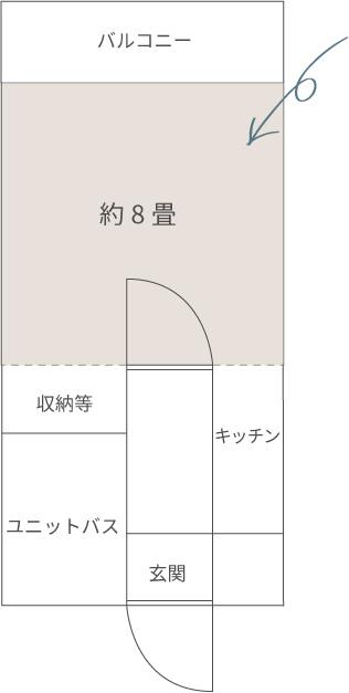 ワンルームの間取りのイメージ図
