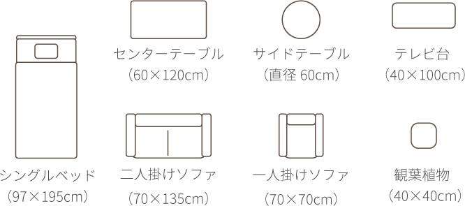 配置アイテムのサイズイメージ