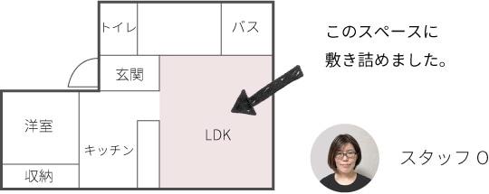 間取り図と岡本さん