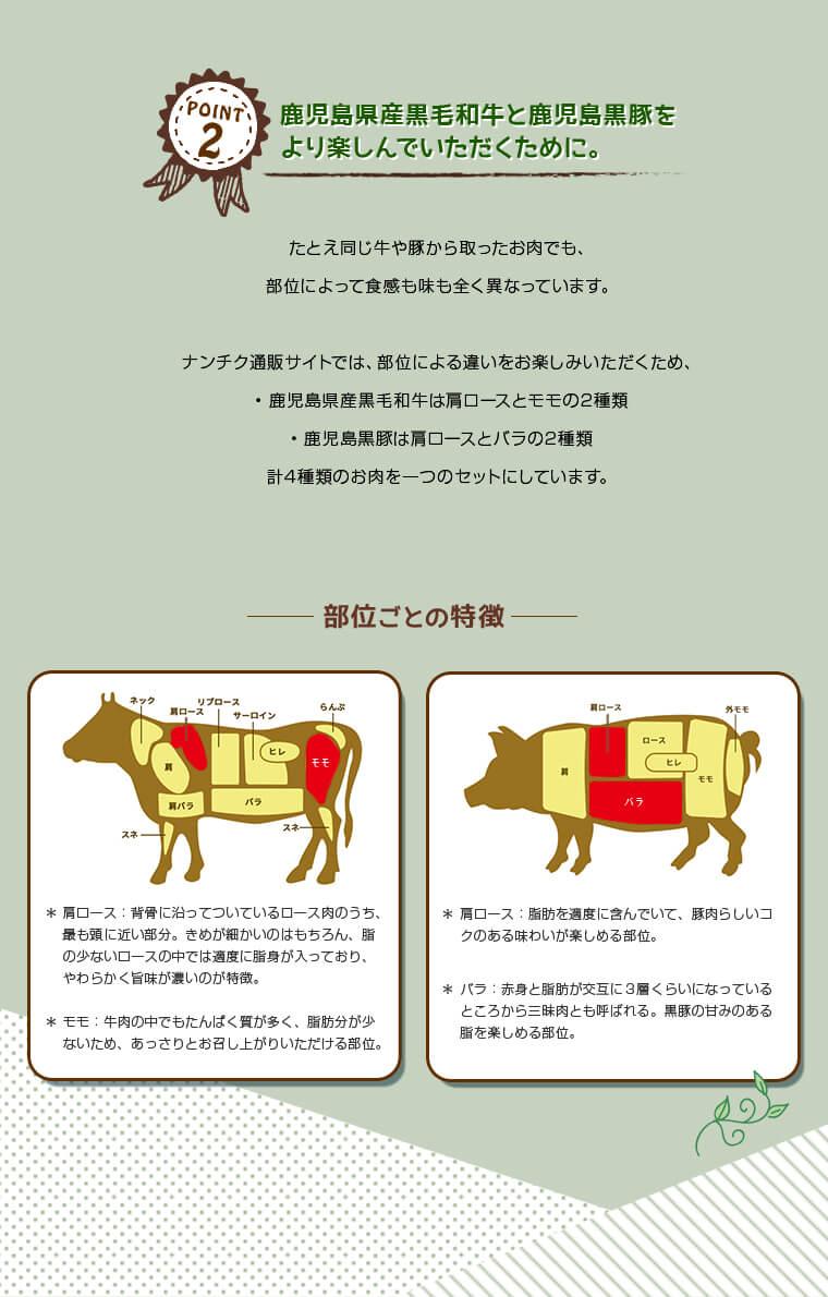 鹿児島黒牛と鹿児島黒豚をより楽しんでいただくために。