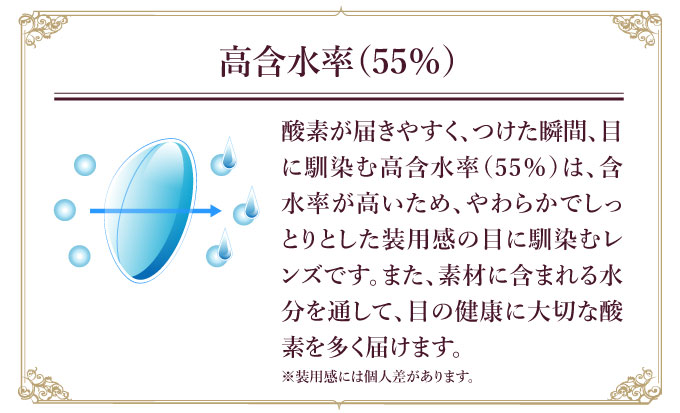 高含水55%