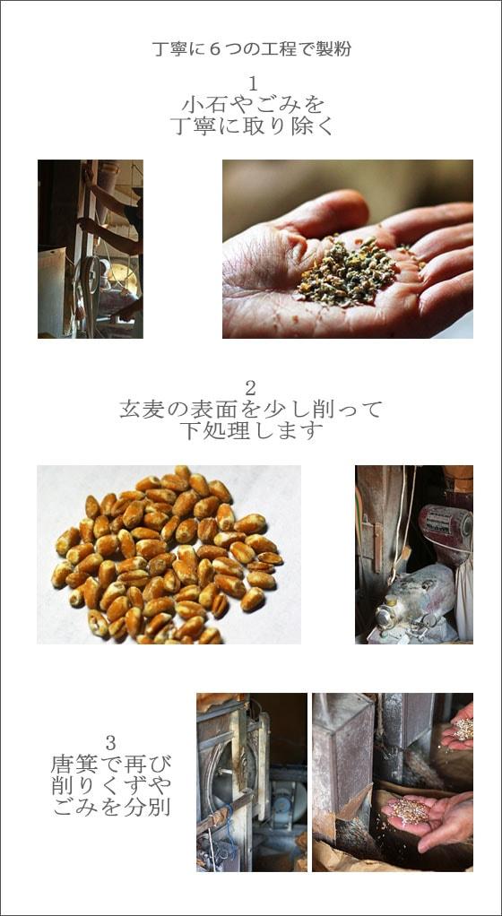 無農薬・無肥料による、吉田自然農園の自然栽培小麦粉