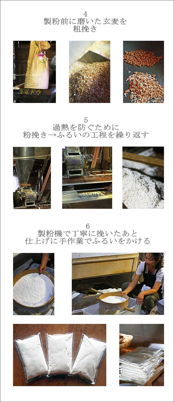 岡山県久米南町の吉田自然農園の小麦粉は、無農薬・無肥料による、自然栽培の小麦粉