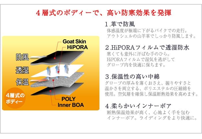 4層式のボディで、高い防寒効果を発揮します。