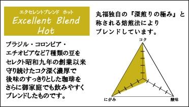 コーヒー豆(エクセレントブレンド)