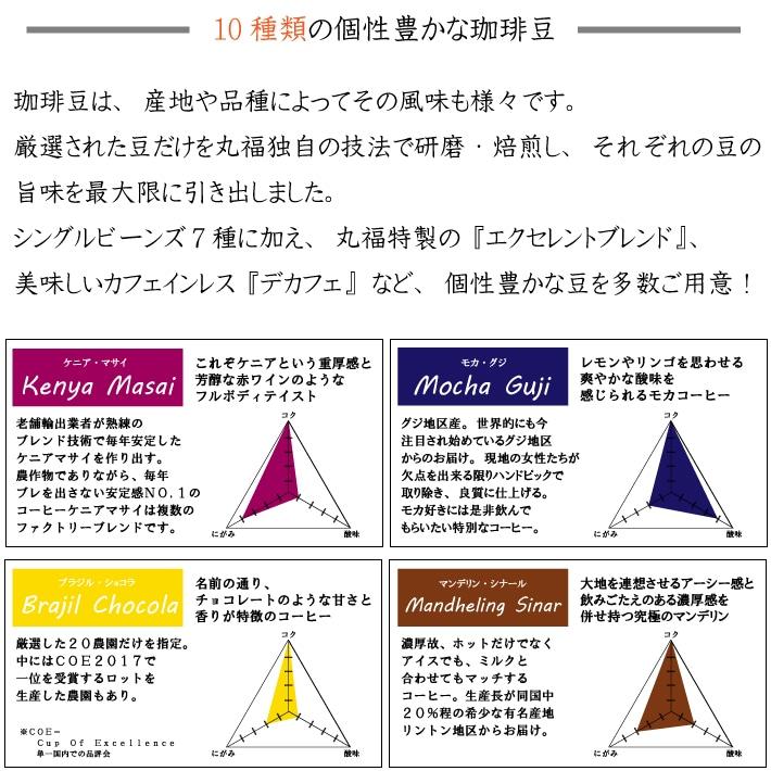 丸福セレクト珈琲豆の特徴4種