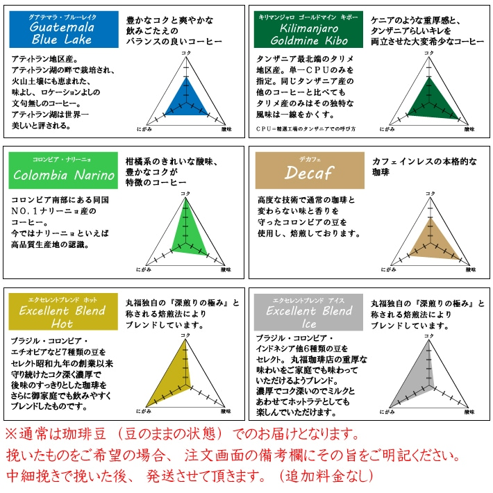 丸福セレクト珈琲豆の特徴6種