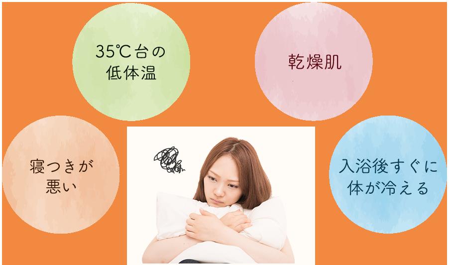 35℃台の低体温 乾燥肌 寝つきが悪い 入浴後すぐに体が冷える