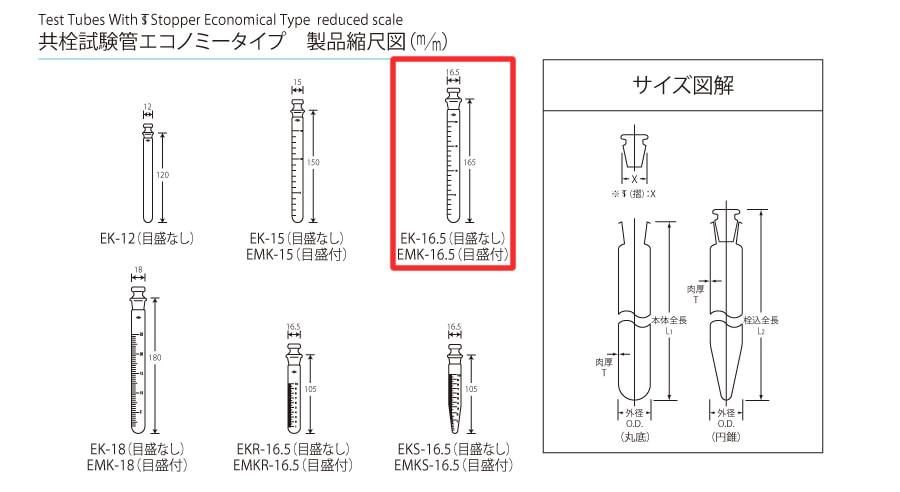EMK-16.5
