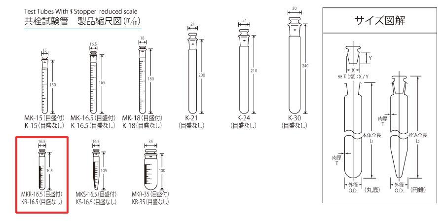 MKR-16.5