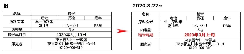 2020年3月27日から、「精米年月日」表示に加えて『精米年月旬(上/中/下)』表示がスタートすることになりました。これは今問題となっている食品ロスの削減効果等が見込まれています。