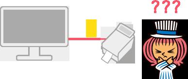 パソコンとプリンター接続の様子