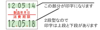 DUOBELER216 印字説明