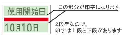 unoFOOD印字部分の詳細説明