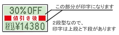 UNOPROMO ウノ プロモ 印字説明
