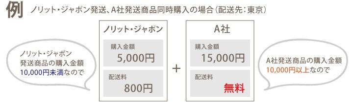 送料無料の図