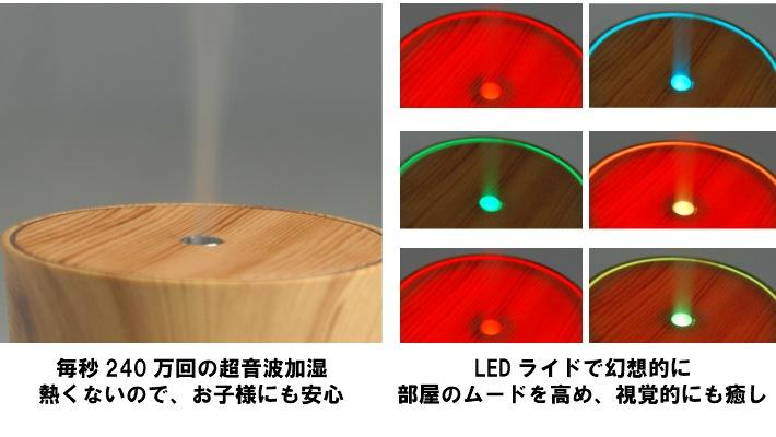 6色LED