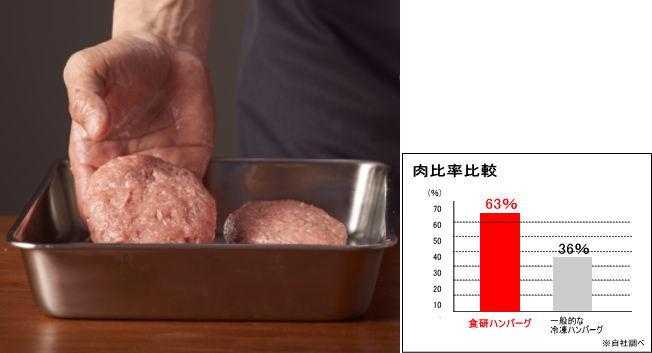 肉本来のうま味