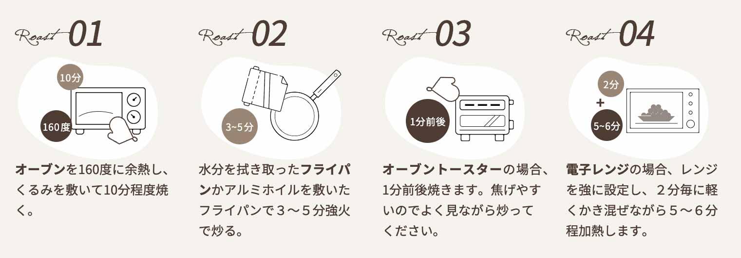 ナマクルミの炒り方