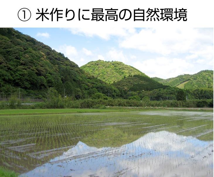 米作りに最高の自然環境