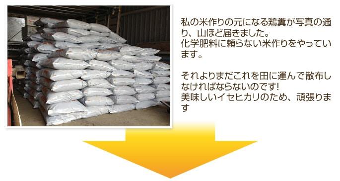 私の米作りの元になる鶏糞が写真の通り、山ほど届きました。化学肥料に頼らない米作りをやっています。