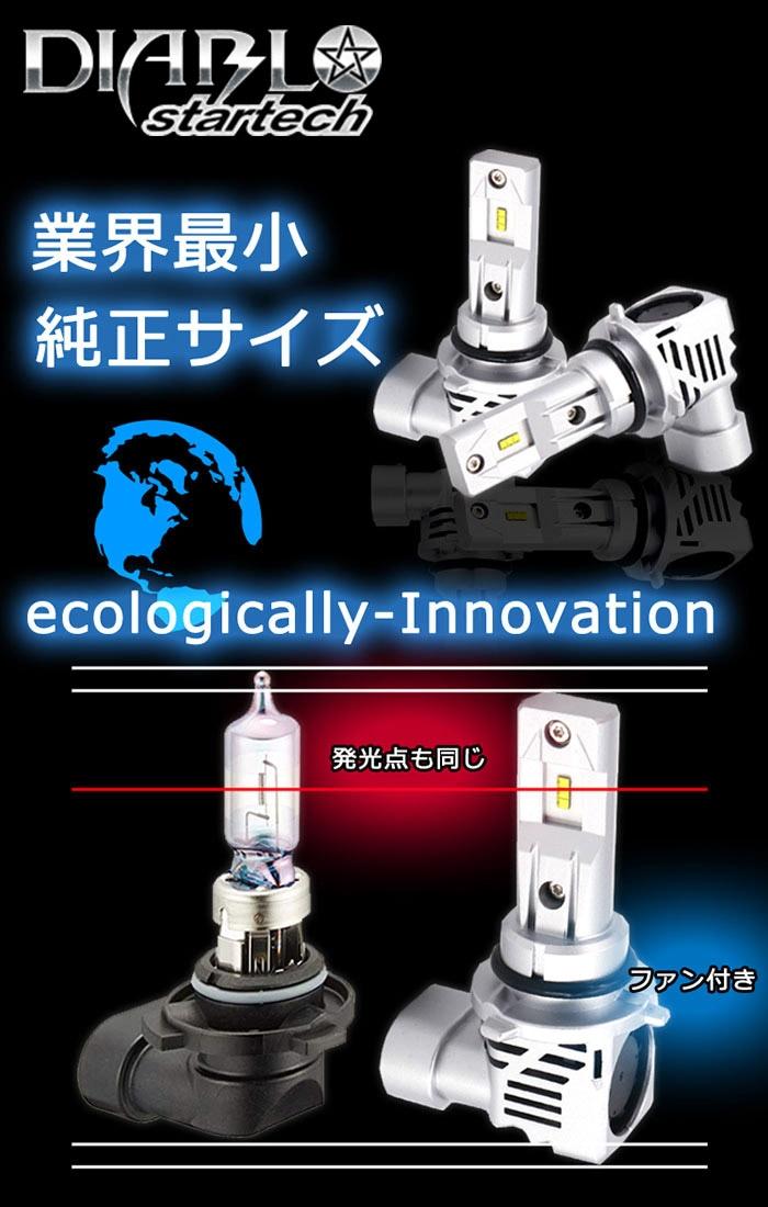 BR/BS系 レガシー LEDフォグランプ H8・H11・H16 LEDバルブ