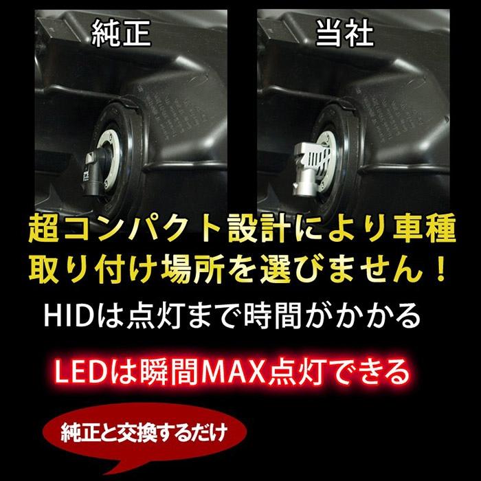 ランドクルーザー200 ランドクルーザープラド LEDフォグランプ H8・H11・H16 LEDバルブ