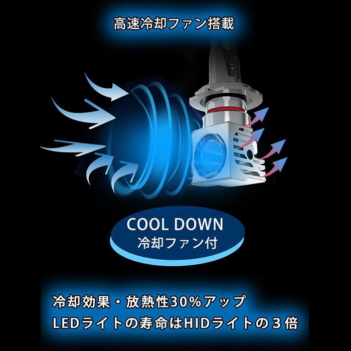アクア LEDフォグランプ H8・H11・H16 LEDバルブ
