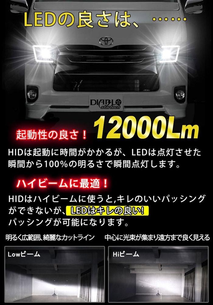 C25/C26/C27 セレナ LEDフォグランプ H8・H11・H16 LEDバルブ
