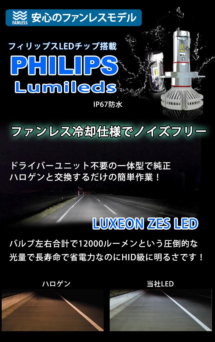 LEDフォグランプ H8 H11 H16 HB4 PSX26W LEDバルブ 12000ルーメン 長寿命 省電力