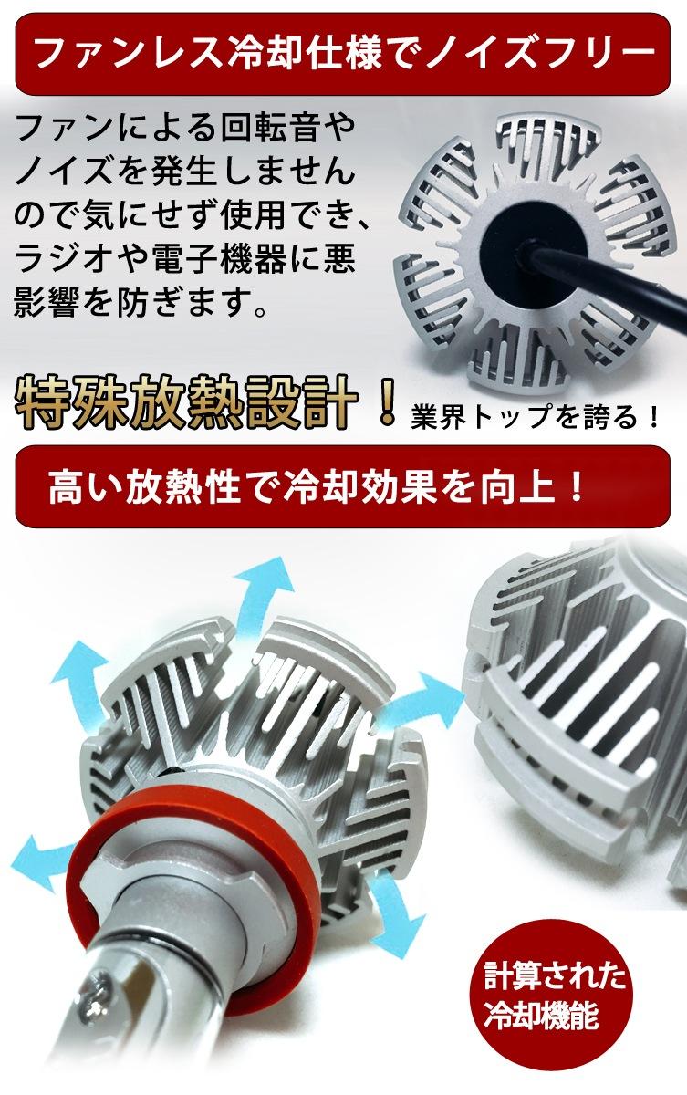 ファンレス冷却仕様 ノイズフリー 特殊放熱設計 高い放熱性