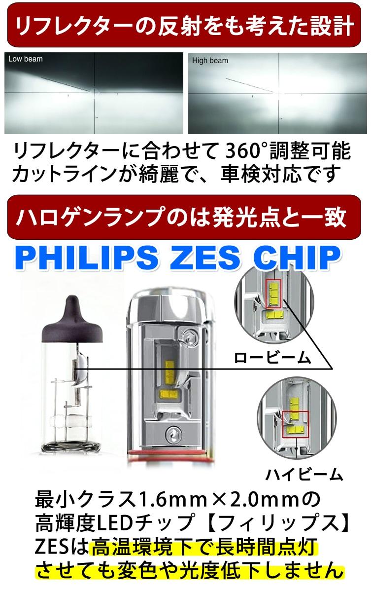 リフレクターに合わせて360°調整可能 車検対応 フィリップス製 高輝度LEDチップ