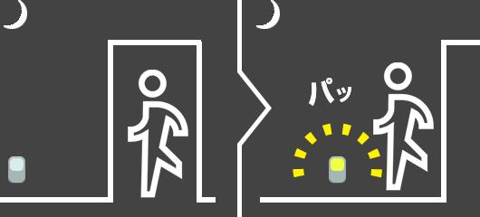 LEDフットライト・ナイトライト コンセント・明暗+人感センサータイプ