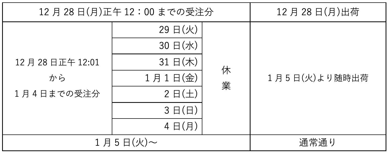 2021営業スケジュール