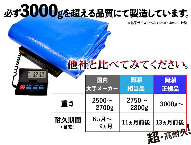 #3000正規品のブルーシート
