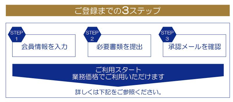 ご登録までの3ステップ