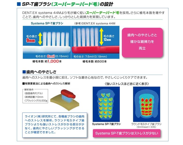 SP-T歯ブラシの設計