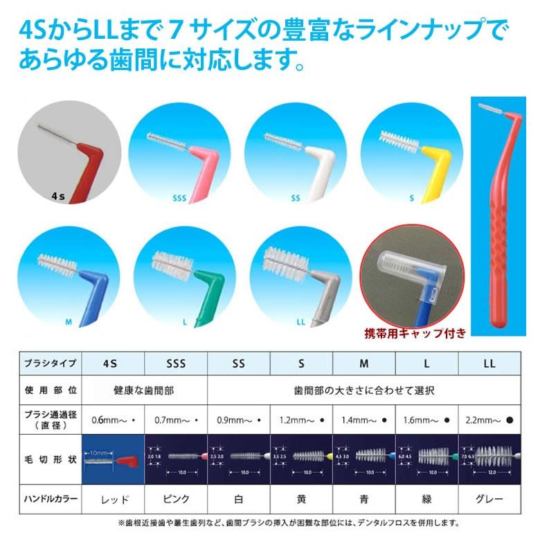 4SからLLまで7サイズの豊富なラインナップであらゆる歯間に対応します。